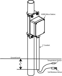 Picture of Micro Station Mast Mounting Kit Mounting - M-MKA